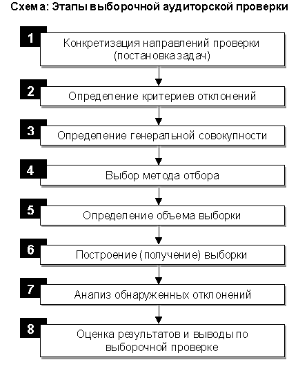 http://www.audit-it.ru/article_img/Image3.gif