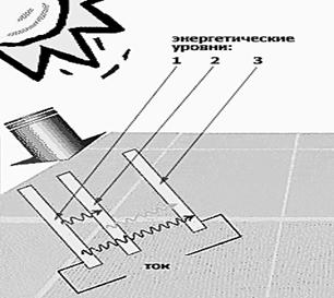 http://www.membrana.ru/storage/img/7/7jk.jpg