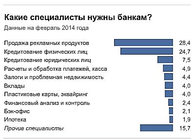 http://moeobrazovanie.ru/data/ckfinder/images/economics_spec_54.png