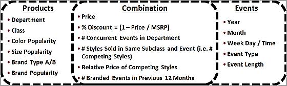http://hbswk.hbs.edu/PublishingImages/demand-prediction-1.png