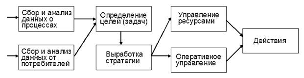 http://bigor.bmstu.ru/?img/?doc=230_CALS/cals011.mod/?n=1