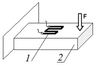 тензопринцип