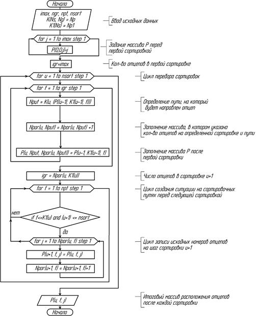 Блок схема чб.jpg
