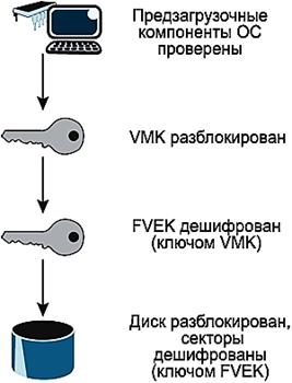 http://www.securitylab.ru/_Article_Images/2007/04/fig01.gif