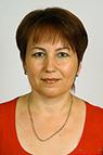 Иванова Василиса Васильевна